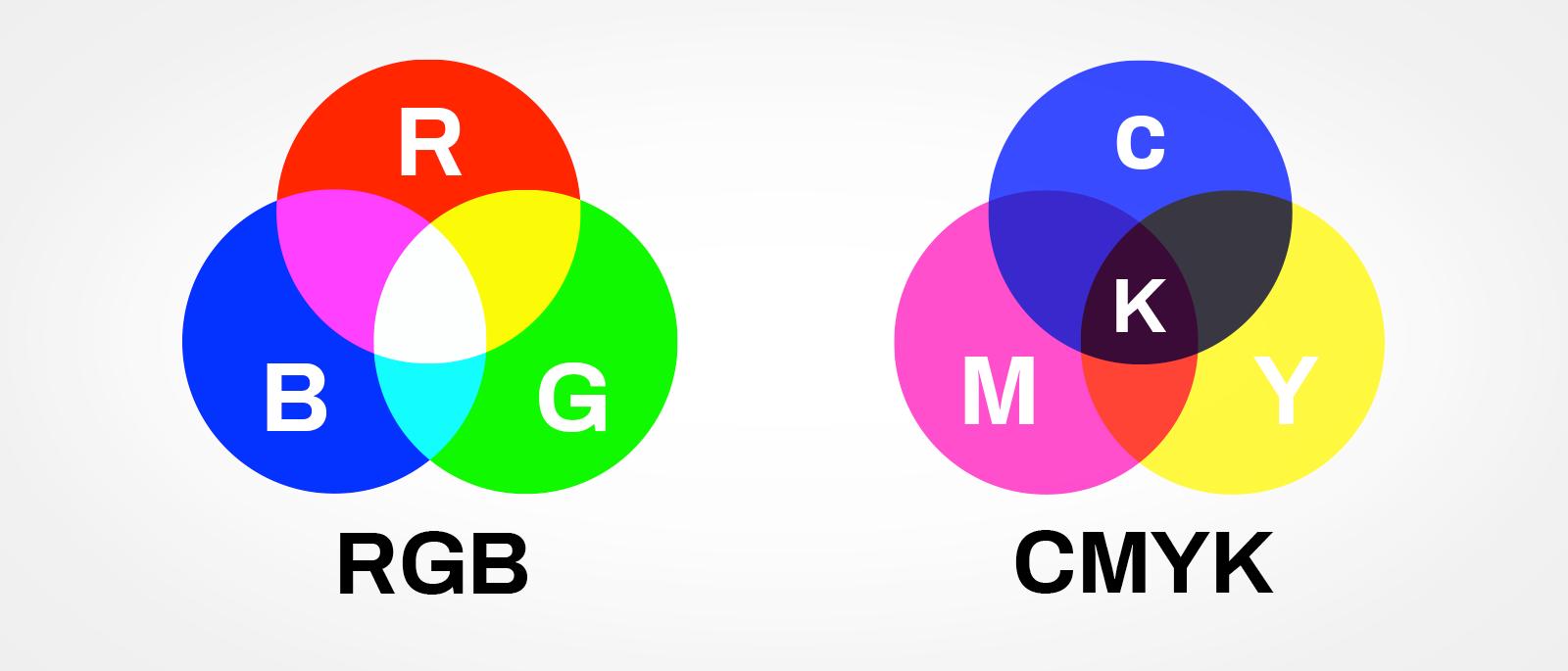 cms/blog/RGB_-_POD_Glossary_-_SPOD